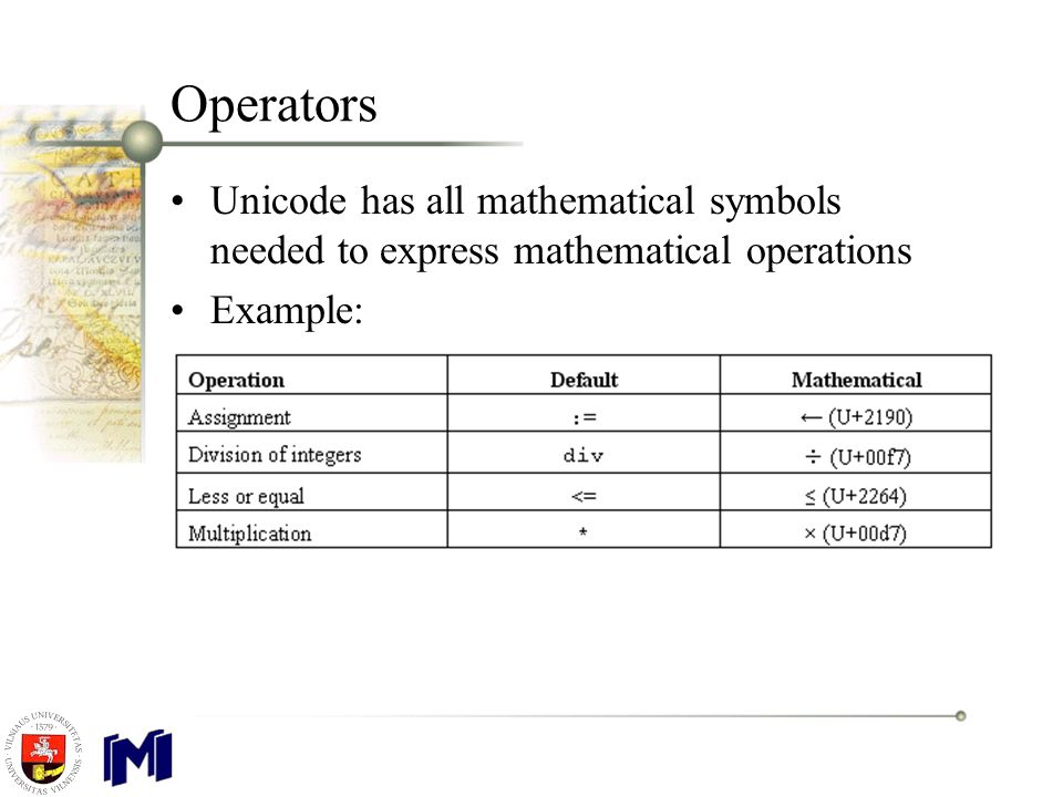 Operators Unicode has all mathematical symbols needed to express mathematical operations Example: