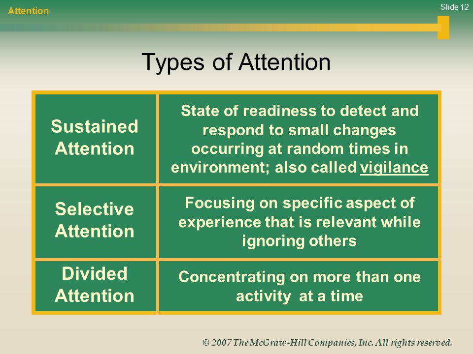 Slide 12 © 2007 The McGraw-Hill Companies, Inc. All rights reserved. Types of Attention Attention Sustained Attention Selective Attention State of rea
