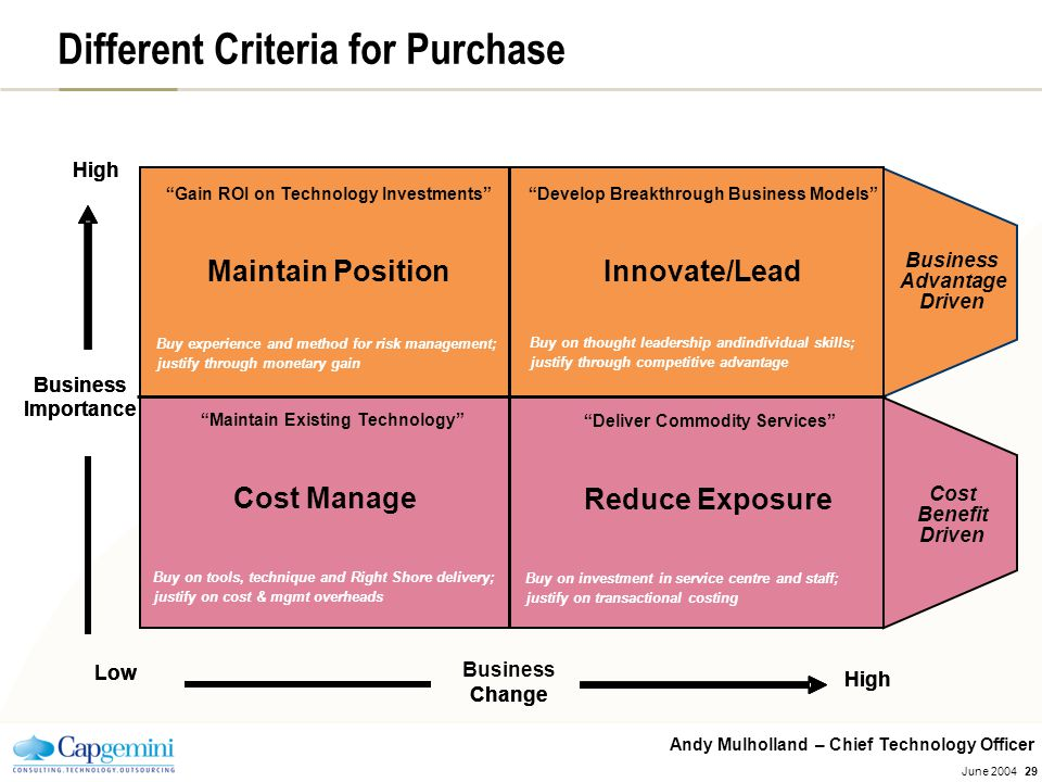 Andy Mulholland – Chief Technology Officer June 200429 Different Criteria for Purchase Low High Business Importance Change Low High Business Importanc