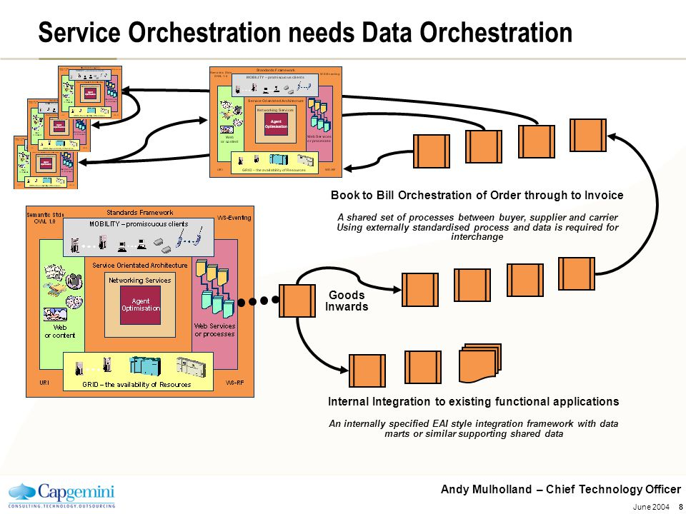 Andy Mulholland – Chief Technology Officer June 20048 Service Orchestration needs Data Orchestration Goods Inwards Internal Integration to existing fu