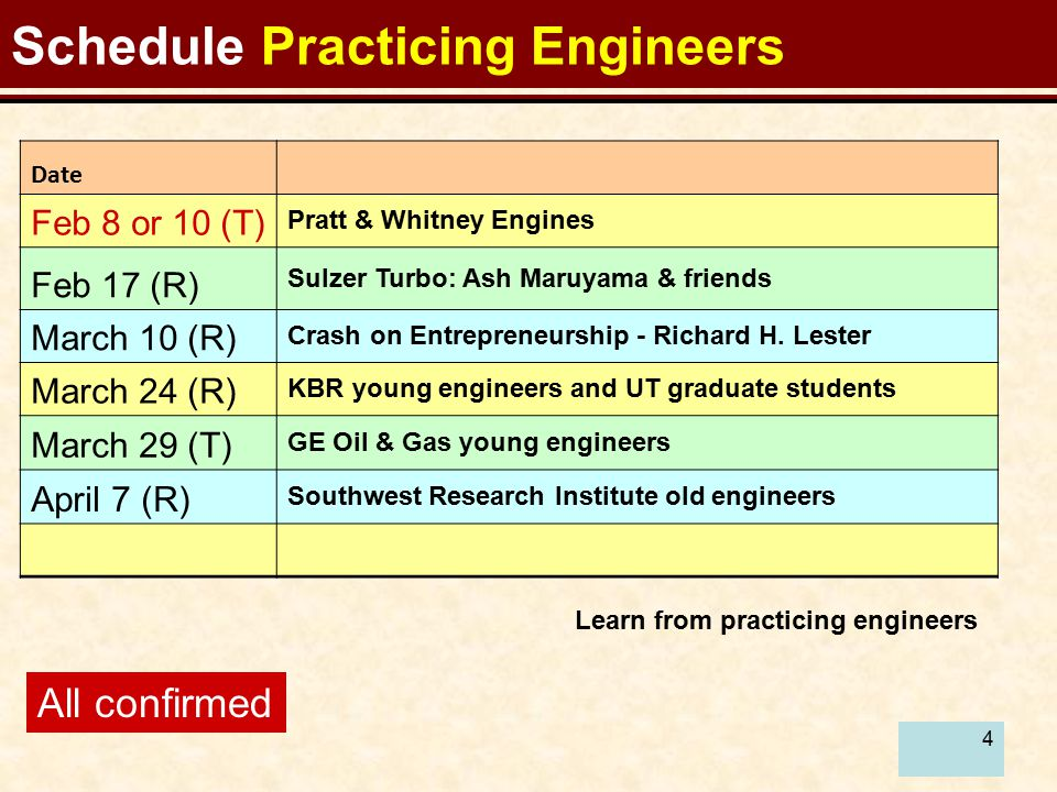 4 Schedule Practicing Engineers Date Feb 8 or 10 (T) Pratt & Whitney Engines Feb 17 (R) Sulzer Turbo: Ash Maruyama & friends March 10 (R) Crash on Entrepreneurship - Richard H.