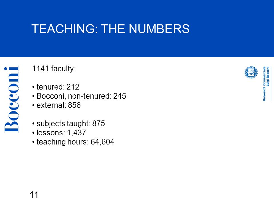 11 TEACHING: THE NUMBERS 1141 faculty: tenured: 212 Bocconi, non-tenured: 245 external: 856 subjects taught: 875 lessons: 1,437 teaching hours: 64,604