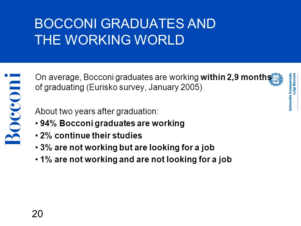 20 BOCCONI GRADUATES AND THE WORKING WORLD On average, Bocconi graduates are working within 2,9 months of graduating (Eurisko survey, January 2005) About two years after graduation: 94% Bocconi graduates are working 2% continue their studies 3% are not working but are looking for a job 1% are not working and are not looking for a job