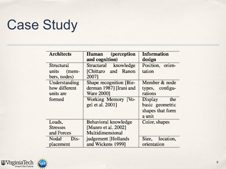 9 Case Study
