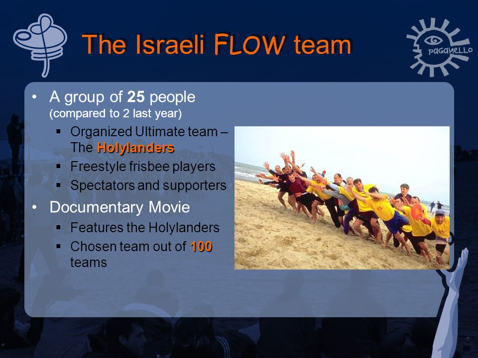 The Israeli F LOW team A group of 25 people (compared to 2 last year) Holylanders  Organized Ultimate team – The Holylanders  Freestyle frisbee players  Spectators and supporters Documentary Movie  Features the Holylanders 100  Chosen team out of 100 teams