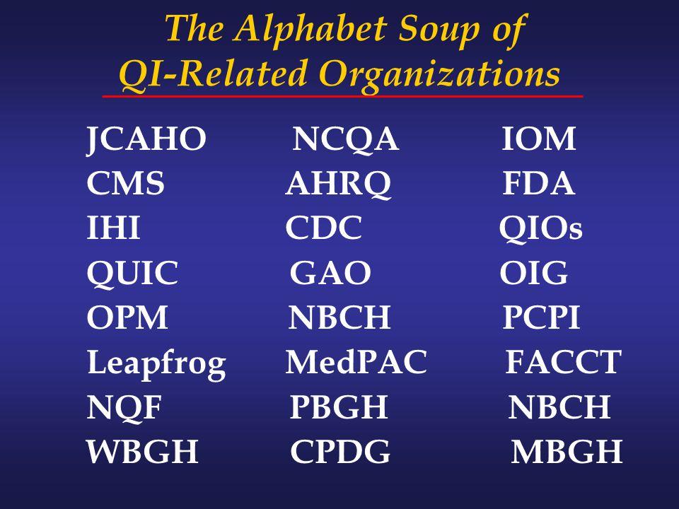 The Alphabet Soup of QI-Related Organizations JCAHO NCQA IOM CMS AHRQ FDA IHI CDC QIOs QUIC GAO OIG OPM NBCH PCPI Leapfrog MedPAC FACCT NQF PBGH NBCH WBGHCPDG MBGH