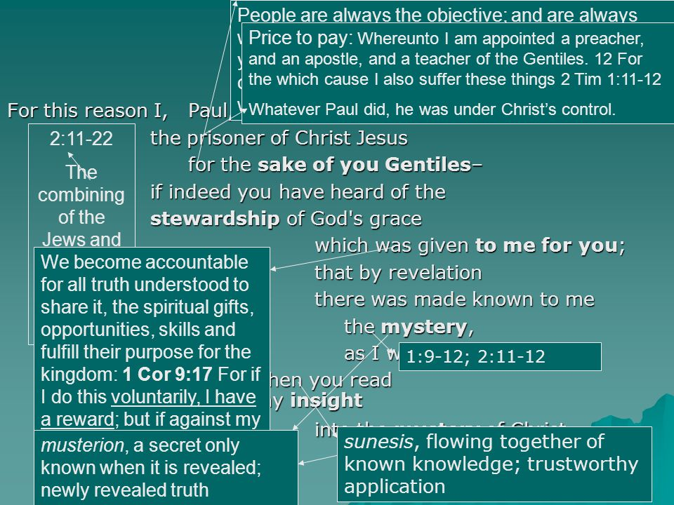 Eph 3:1-4 For this reason I, Paul, the prisoner of Christ Jesus for the sake of you Gentiles– if indeed you have heard of the stewardship of God's gra