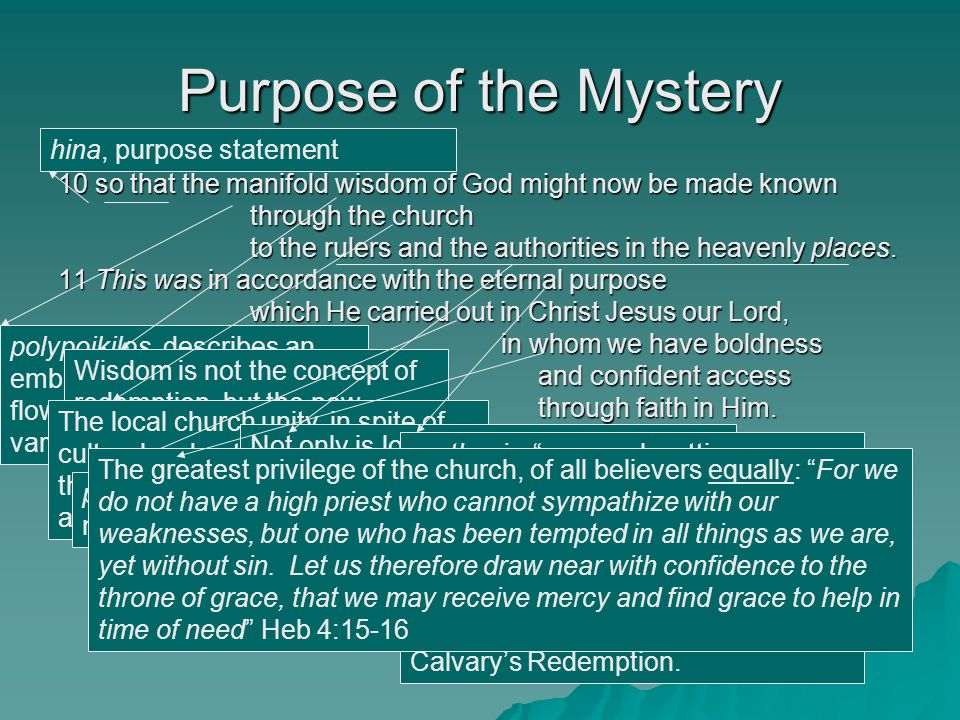 Purpose of the Mystery 10 so that the manifold wisdom of God might now be made known through the church to the rulers and the authorities in the heave