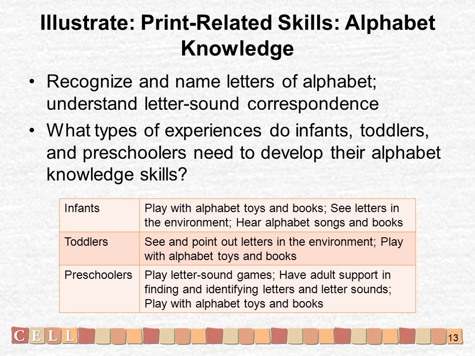 Illustrate: Print-Related Skills: Alphabet Knowledge Recognize and name letters of alphabet; understand letter-sound correspondence What types of experiences do infants, toddlers, and preschoolers need to develop their alphabet knowledge skills.