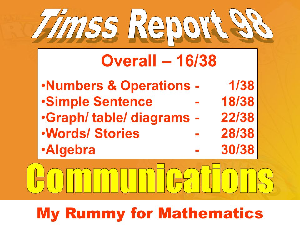 My Rummy for Mathematics Overall – 16/38 Numbers & Operations - 1/38 Simple Sentence -18/38 Graph/ table/ diagrams -22/38 Words/ Stories -28/38 Algebr