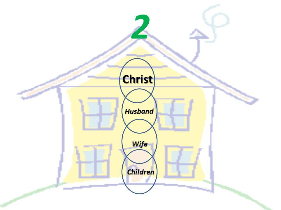 2 Christ Husband Wife Children