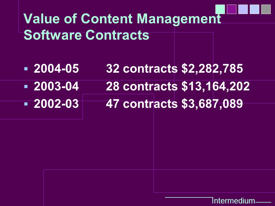 Intermedium Value of Content Management Software Contracts  2004-0532 contracts $2,282,785  2003-0428 contracts $13,164,202  2002-0347 contracts $3,687,089
