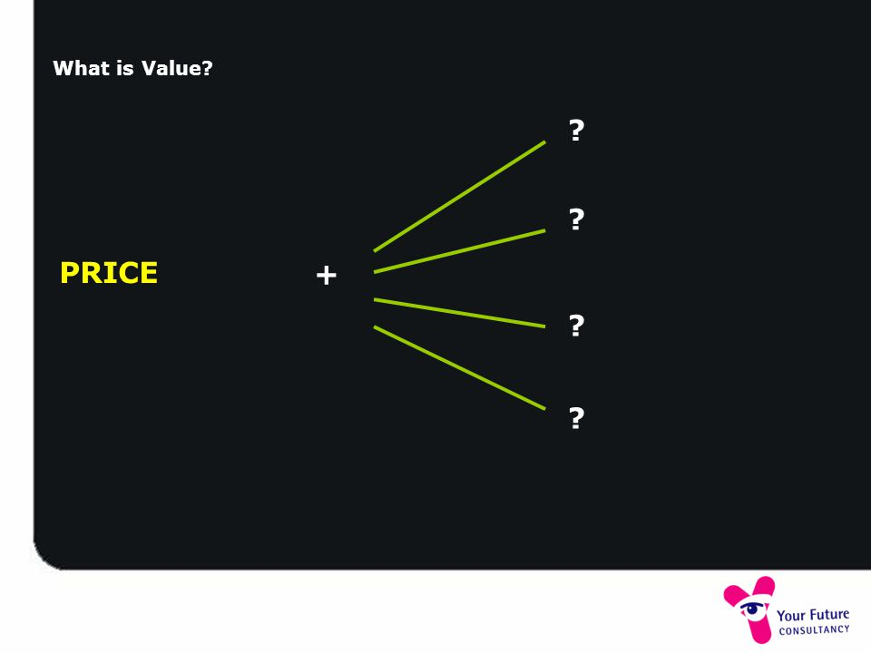 What is Value PRICE +