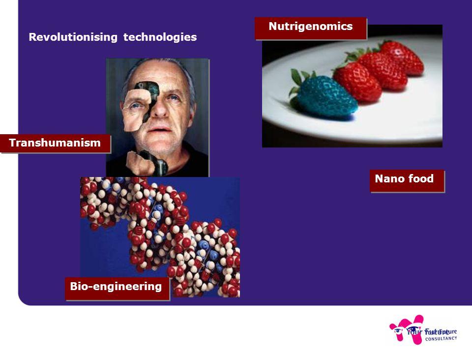 Revolutionising technologies Nano food Transhumanism Nutrigenomics Bio-engineering