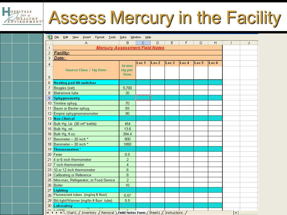 Assess Mercury in the Facility