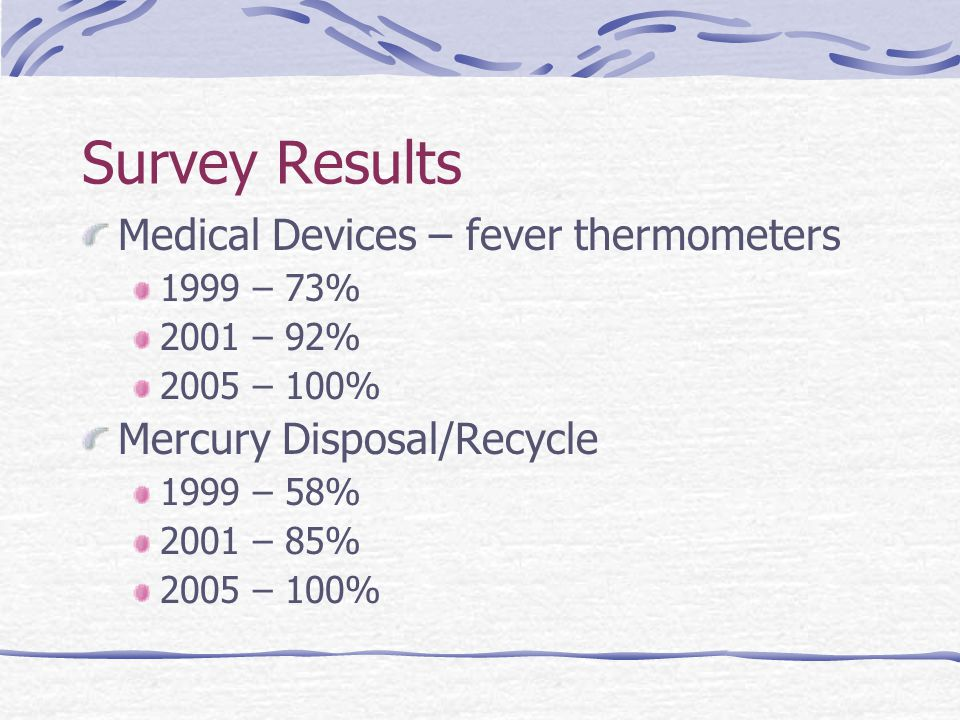 Survey Results Medical Devices – fever thermometers 1999 – 73% 2001 – 92% 2005 – 100% Mercury Disposal/Recycle 1999 – 58% 2001 – 85% 2005 – 100%
