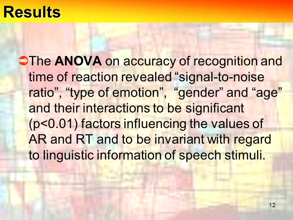 """ The ANOVA on accuracy of recognition and time of reaction revealed """"signal-to-noise ratio"""", """"type of emotion"""", """"gender"""" and """"age"""" and their interact"""