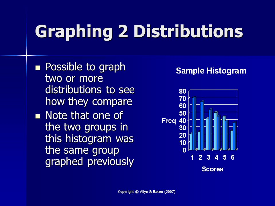 Copyright © Allyn & Bacon (2007) Graphing 2 Distributions Possible to graph two or more distributions to see how they compare Possible to graph two or more distributions to see how they compare Note that one of the two groups in this histogram was the same group graphed previously Note that one of the two groups in this histogram was the same group graphed previously
