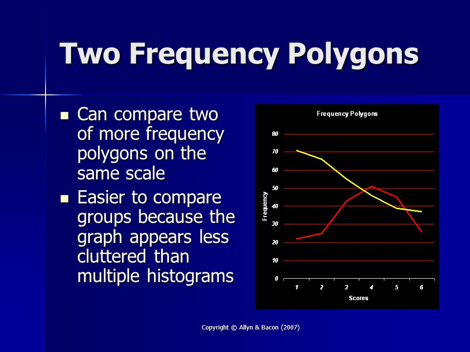 Copyright © Allyn & Bacon (2007) Two Frequency Polygons Can compare two of more frequency polygons on the same scale Can compare two of more frequency polygons on the same scale Easier to compare groups because the graph appears less cluttered than multiple histograms Easier to compare groups because the graph appears less cluttered than multiple histograms