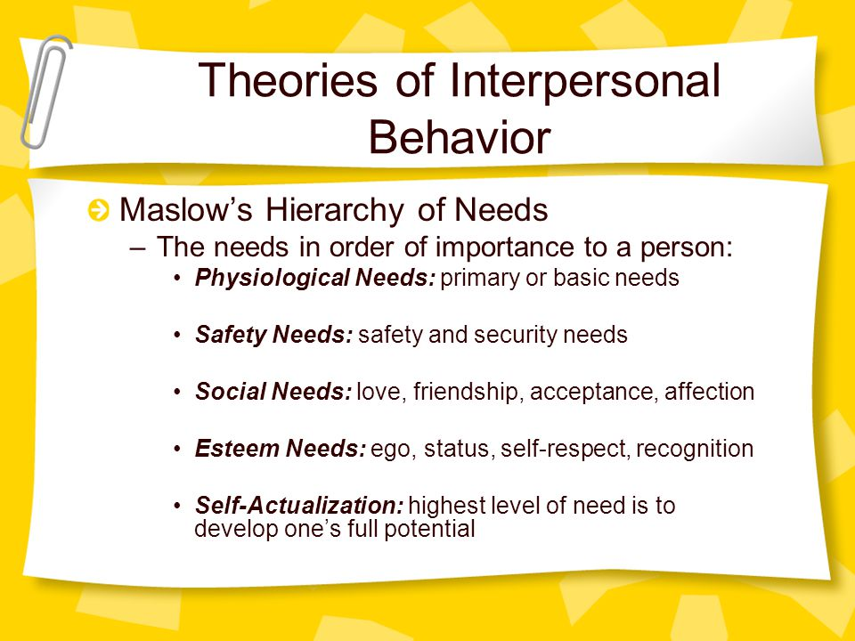Theories of Interpersonal Behavior Maslow's Hierarchy of Needs –The needs in order of importance to a person: Physiological Needs: primary or basic needs Safety Needs: safety and security needs Social Needs: love, friendship, acceptance, affection Esteem Needs: ego, status, self-respect, recognition Self-Actualization: highest level of need is to develop one's full potential
