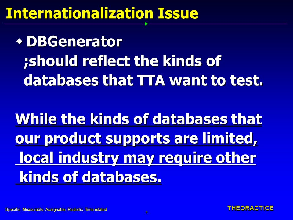 Specific, Measurable, Assignable, Realistic, Time-related 3 THEORACTICE Internationalization Issue  DBGenerator ;should reflect the kinds of ;should reflect the kinds of databases that TTA want to test.
