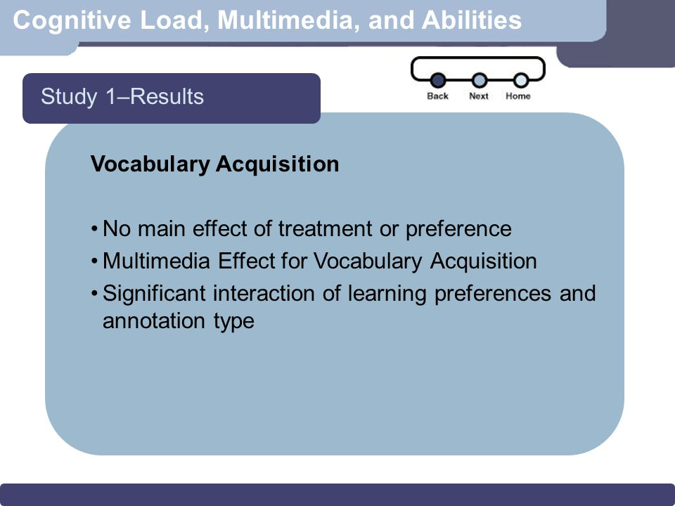 Cognitive Load, Multimedia, and Abilities Vocabulary Acquisition No main effect of treatment or preference Multimedia Effect for Vocabulary Acquisitio
