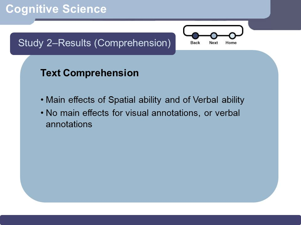 Cognitive Science Text Comprehension Main effects of Spatial ability and of Verbal ability No main effects for visual annotations, or verbal annotatio