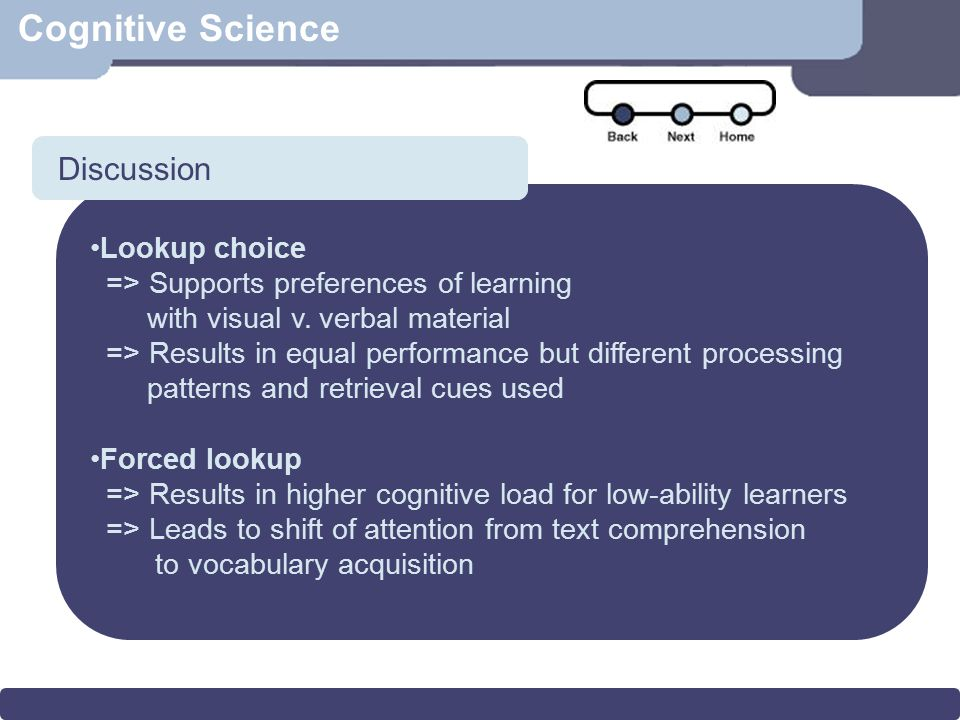 Scenario Cognitive Science Discussion Lookup choice => Supports preferences of learning with visual v. verbal material => Results in equal performance