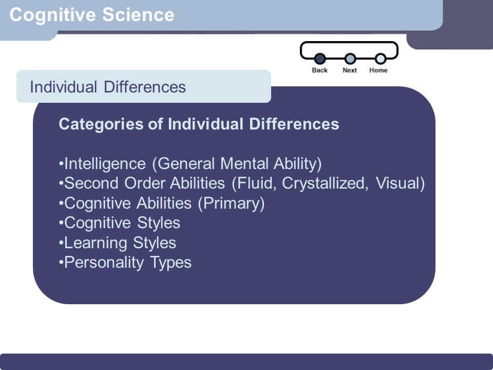 Scenario Cognitive Science Cognitive Abilities -Content and level of cognitive activity -Competencies, maximal performance -Unipolar measures, value directional -Affected by content domain, nature of task -Enable people to perform tasks -Examples: spatial ability; verbal ability Individual Differences