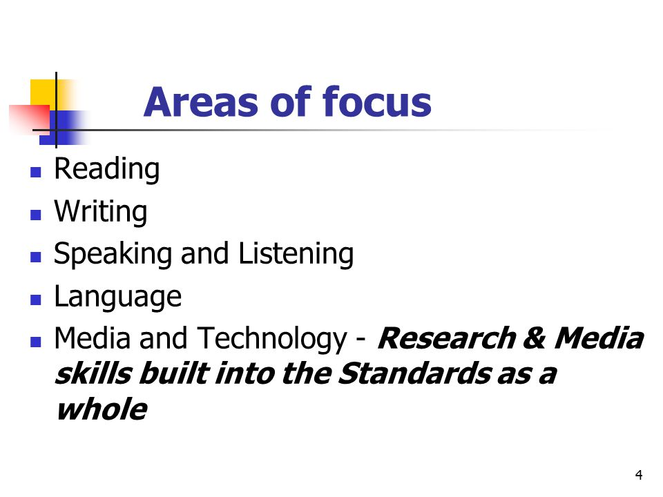 5 What is included in the Common Core Standards document.
