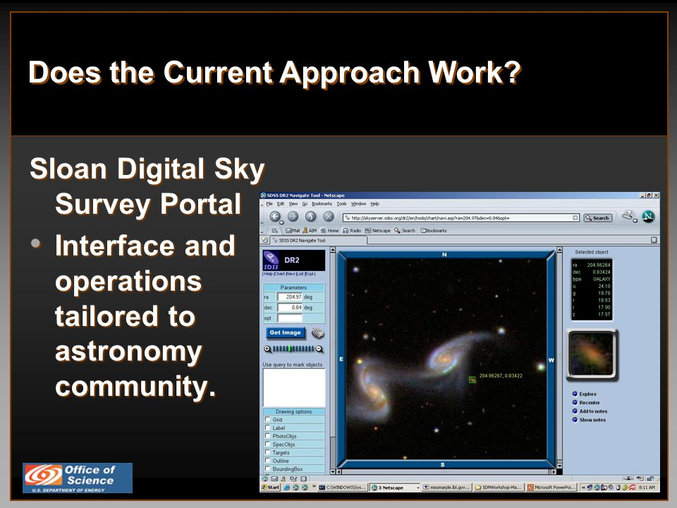 Sloan Digital Sky Survey Portal Interface and operations tailored to astronomy community.