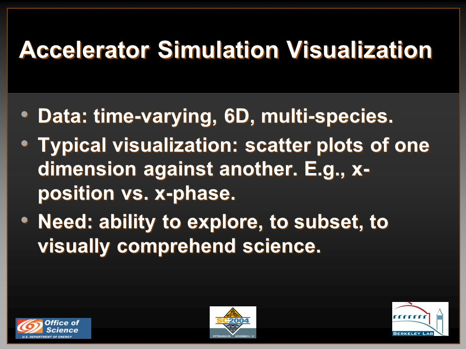 Accelerator Simulation Visualization Data: time-varying, 6D, multi-species.
