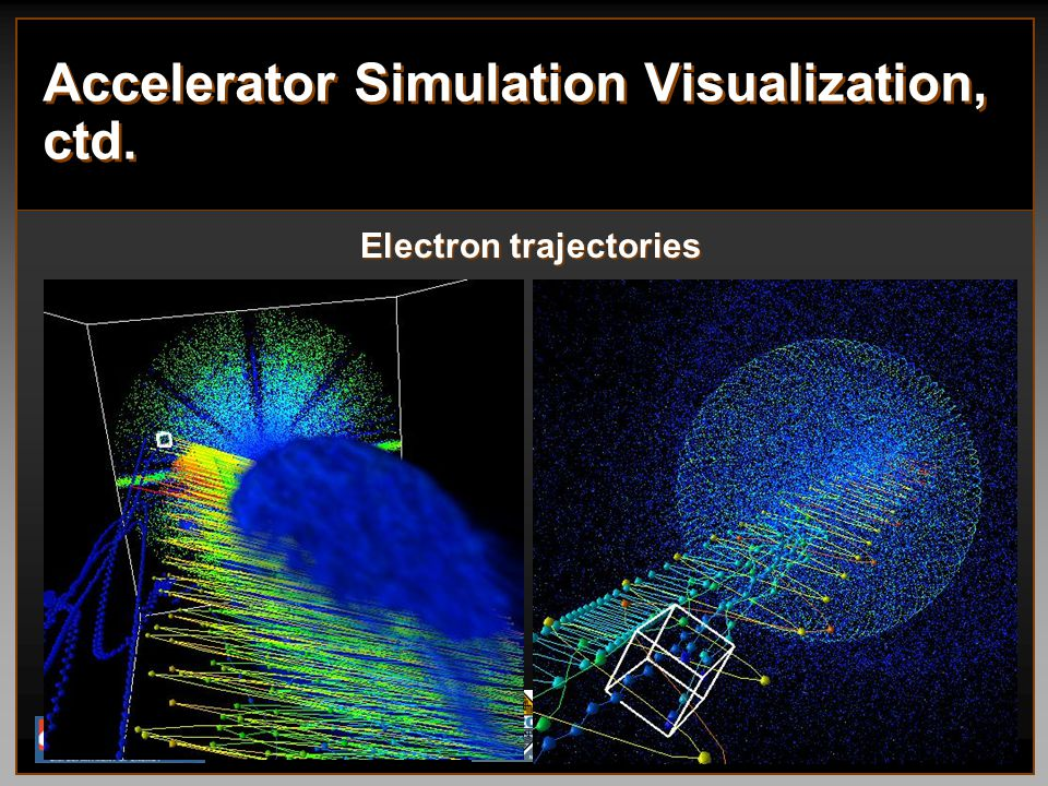 Accelerator Simulation Visualization, ctd. Electron trajectories