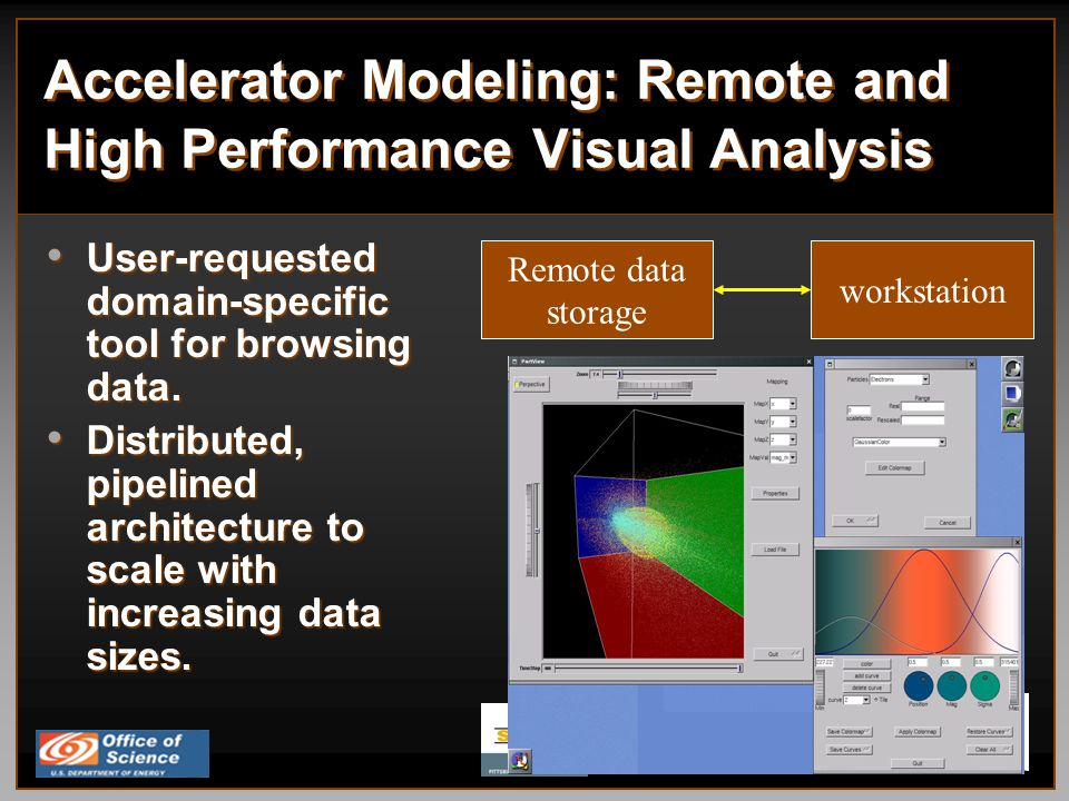 Accelerator Modeling: Remote and High Performance Visual Analysis User-requested domain-specific tool for browsing data.