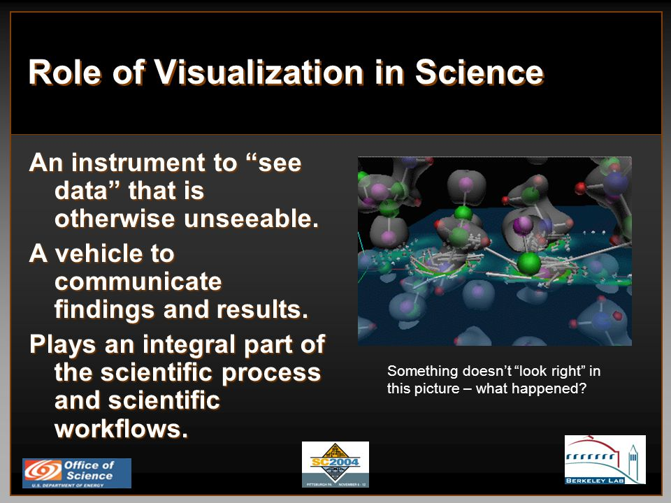 Role of Visualization in Science An instrument to see data that is otherwise unseeable.