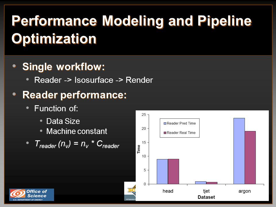 Performance Modeling and Pipeline Optimization Single workflow: Single workflow: Reader -> Isosurface -> Render Reader performance: Reader performance: Function of: Data Size Machine constant T reader (n v ) = n v * C reader