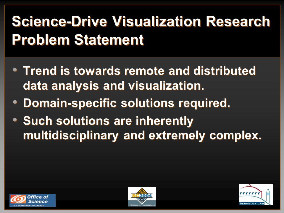 Performance Modeling and Pipeline Optimization Render Remote Render Remote Move images: setenv DISPLAY SGI's Vizserver Data too big to move.
