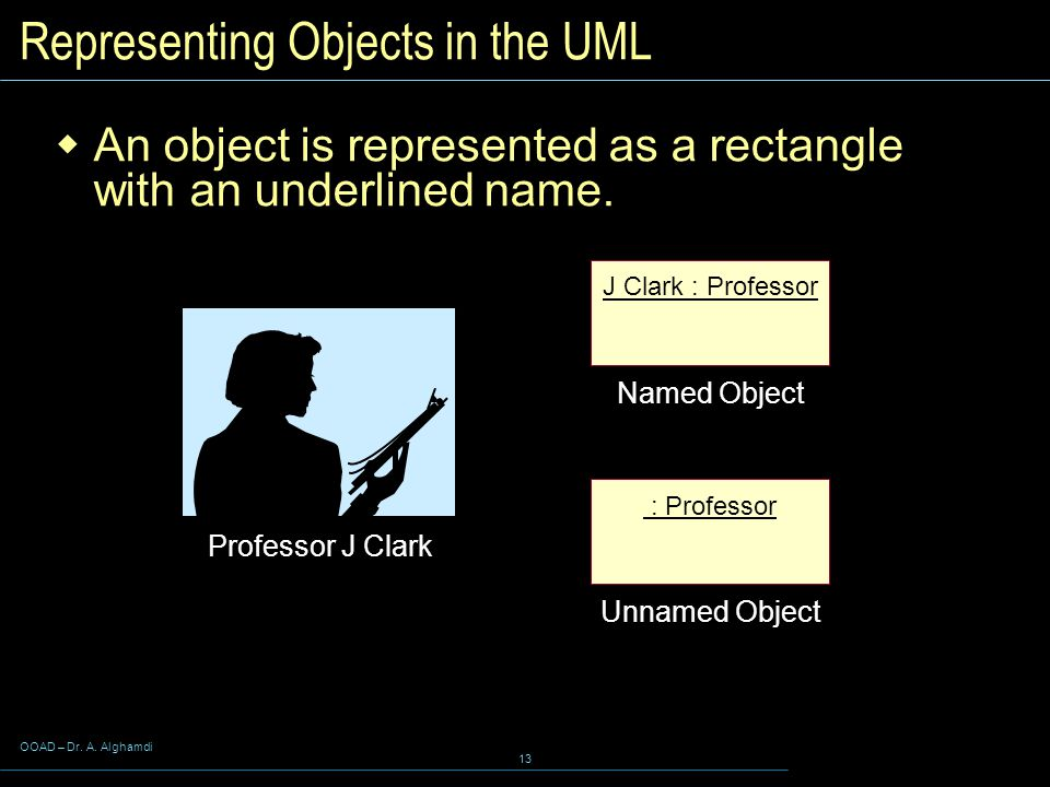 OOAD – Dr. A. Alghamdi 13 Representing Objects in the UML  An object is represented as a rectangle with an underlined name. Professor J Clark J Clark
