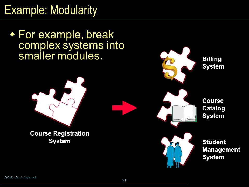 OOAD – Dr. A. Alghamdi 21 Example: Modularity  For example, break complex systems into smaller modules. Billing System Course Registration System Cou