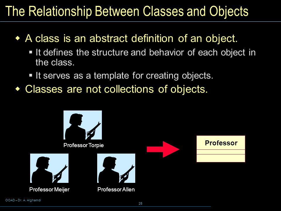 OOAD – Dr. A. Alghamdi 25 The Relationship Between Classes and Objects  A class is an abstract definition of an object.  It defines the structure an