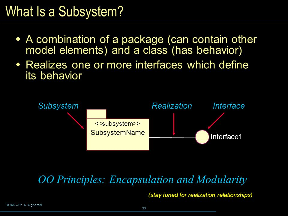 OOAD – Dr. A. Alghamdi 33 What Is a Subsystem.