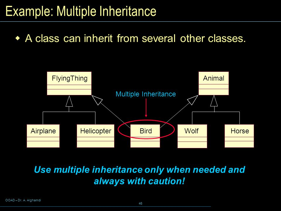 OOAD – Dr. A. Alghamdi 46 Example: Multiple Inheritance  A class can inherit from several other classes. Use multiple inheritance only when needed an