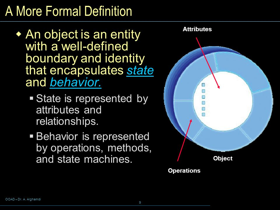 OOAD – Dr. A. Alghamdi 9 A More Formal Definition  An object is an entity with a well-defined boundary and identity that encapsulates state and behav