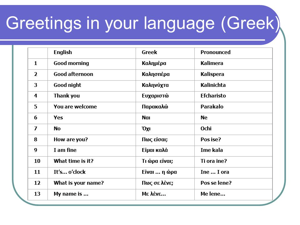 Greetings in your language (Greek) EnglishGreekPronounced 1Good morningΚαλημέραKalimera 2Good afternoonΚαλησπέραKalispera 3Good nightΚαληνύχταKalinichta 4Thank youΕυχαριστώEfcharisto 5You are welcomeΠαρακαλώParakalo 6YesΝαιNe 7NoΌχιOchi 8How are you Πως είσαι;Pos ise.
