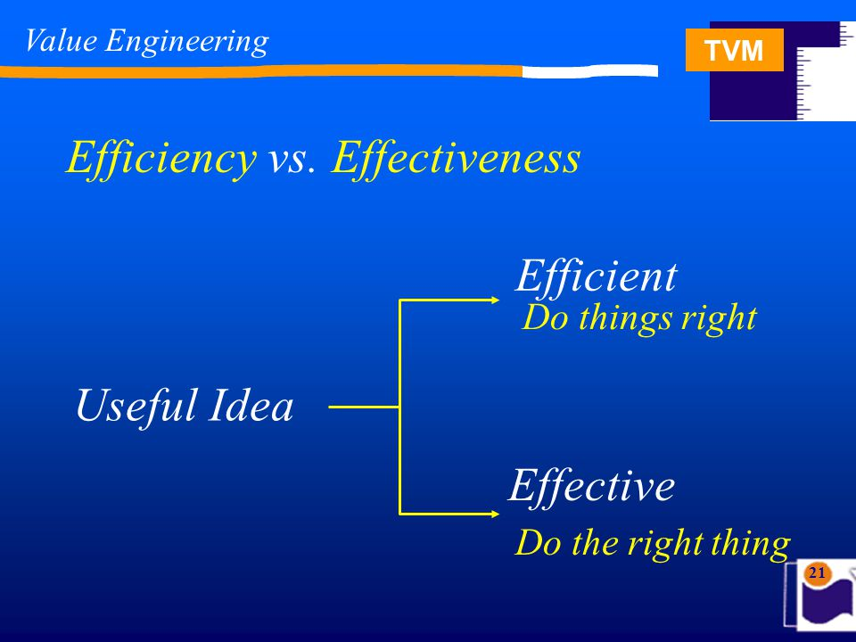 TVM 21 Efficiency vs. Effectiveness Useful Idea Value Engineering Effective Efficient Do things right Do the right thing