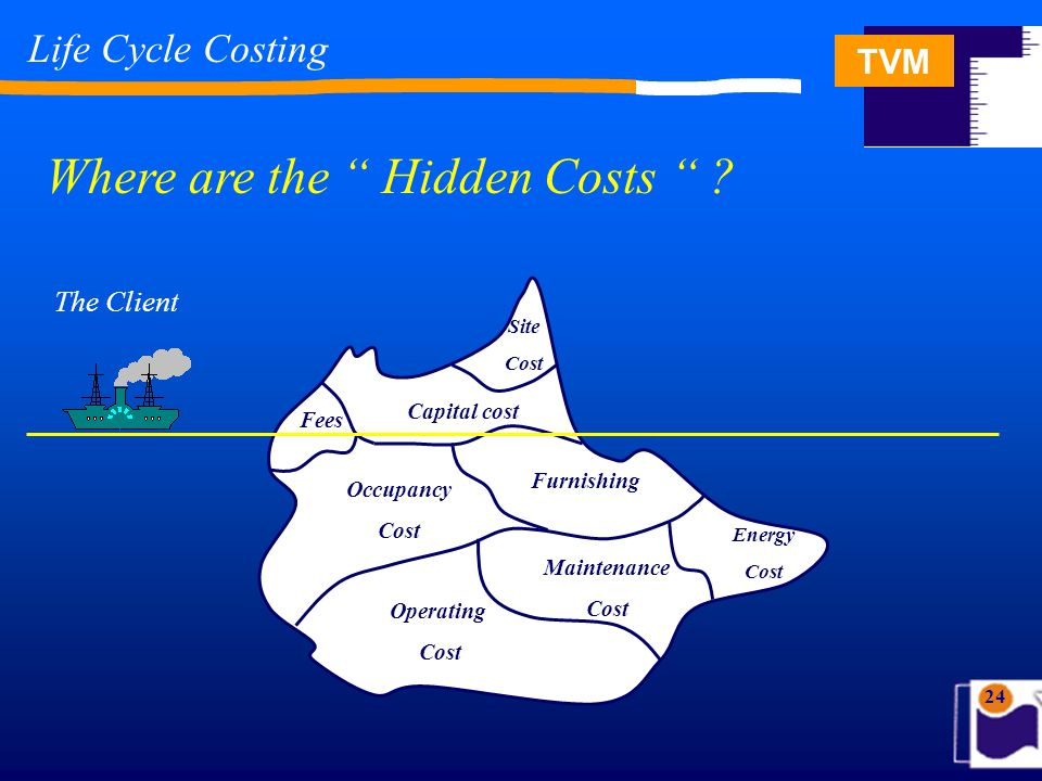 """TVM 24 Where are the """" Hidden Costs """" ? Life Cycle Costing Fees Capital cost Site Cost Occupancy Cost Furnishing Operating Cost Maintenance Cost Energ"""