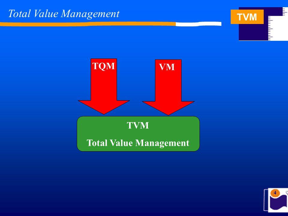 TVM 75 Total Value Management U se VM to improve Value.