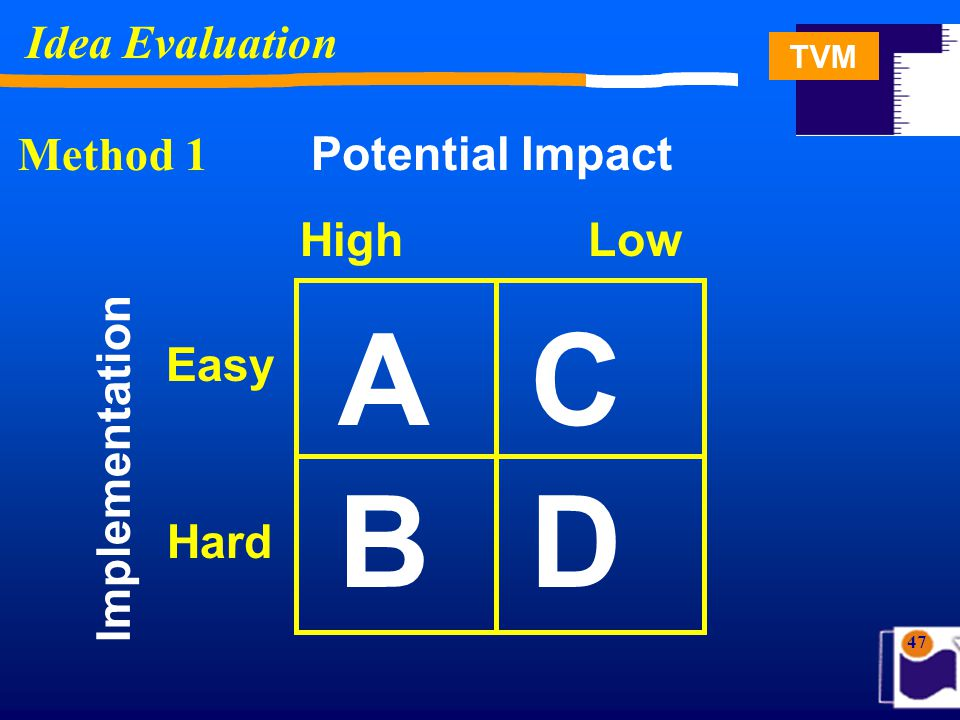 TVM 47 Idea Evaluation ACBDACBD Potential Impact HighLow Implementation Easy Hard Method 1