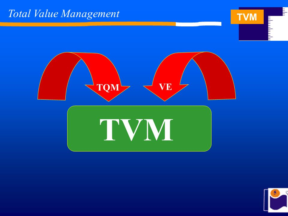 TVM 5 Total Value Management TVM TQM VE