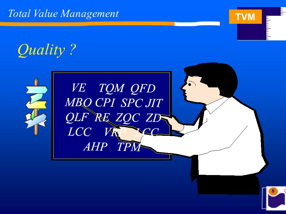 TVM 69 Total Value Management Cause-and-effect Diagram by Ishikawa Also call the fishbone Diagram TimeMaterialsMethodMachine Energy Environment Personnel Measurement Major Defect Cause Effect